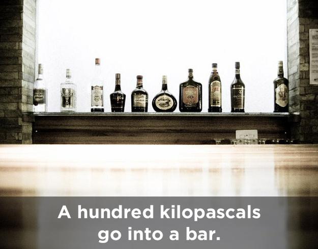 100kPa-Bar